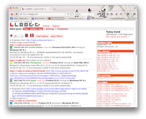 LLOOGG Screenshot of Redis.io traffic